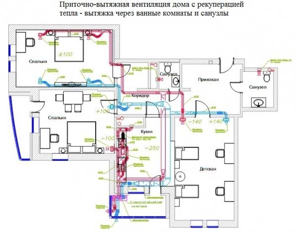 Проектирование вентиляции в частном доме москва сценарий концерта для пожилых людей в доме престарелых