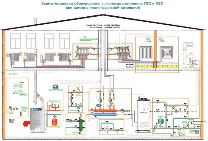 Реферат отопление общественных зданий 365